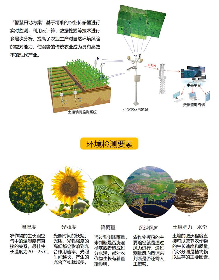 智慧农业智慧养殖